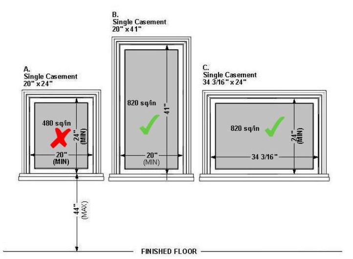 Ontario Building Code Egress Window Size