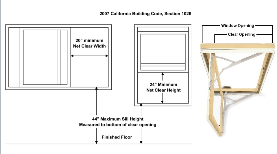 Code requirement redi exit egress windows and wells for Window height