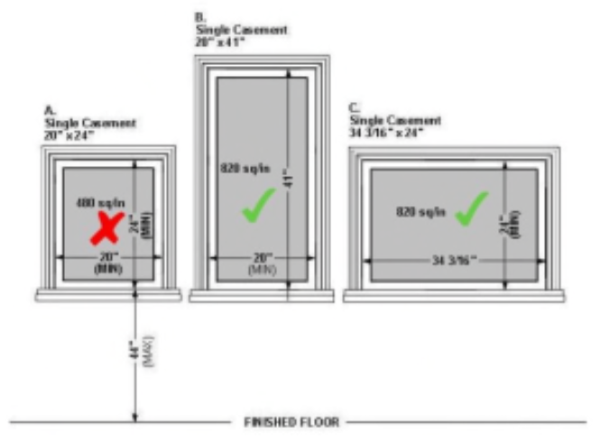 What is an egress window redi exit for Bedroom window egress requirements