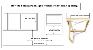 How do I measure an egress windows net clear opening?